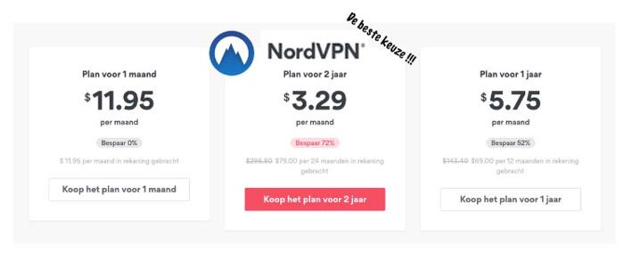 NordVPN aanbieding