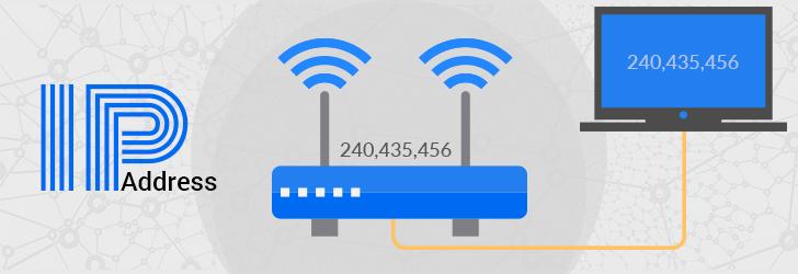 IP Adres veranderen