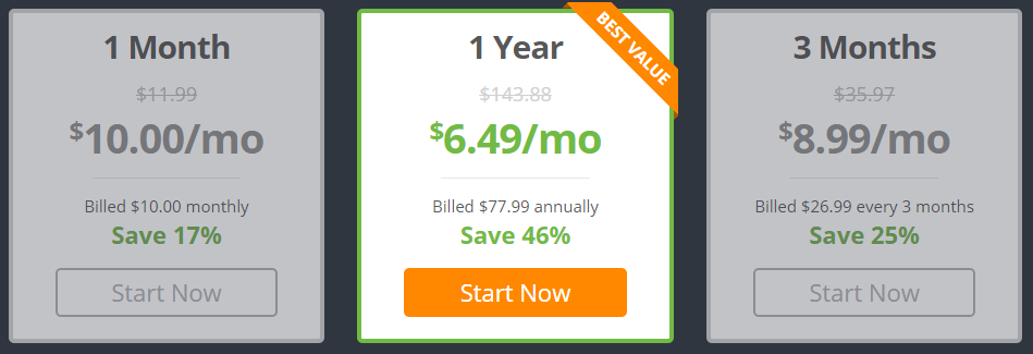 IPVanish prijzen